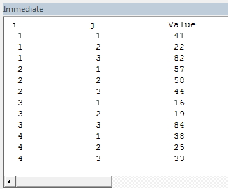 VBA 2D Array Output
