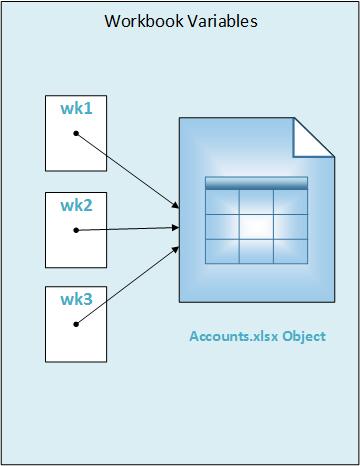 VBA Workbook Object