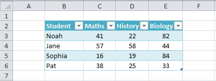 The Complete Guide to Using Arrays in Excel VBA - Excel