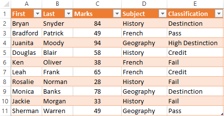 VBA IF Statement - A Complete Guide - Excel Macro Mastery