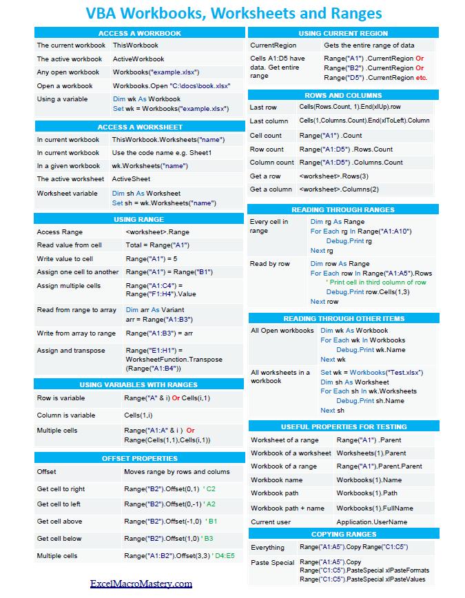 Cheatsheet Excel Macro Mastery