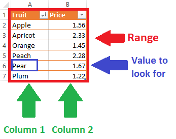 VBA VLookup - A Complete Guide - Excel Macro Mastery